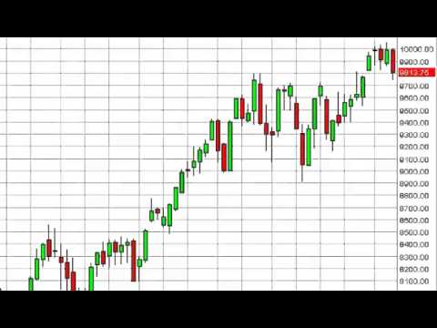 DAX Index forecast for the week of June 30, 2014, Technical Analysis