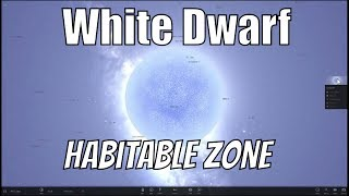 Can a White Dwarf Have Habitable Planets?
