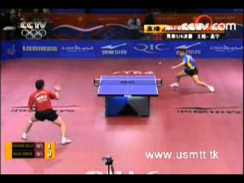 Qatar Open 2008: Wang Hao vs. Gao Ning