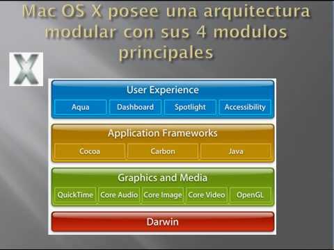 Arquitecturas De Sistemas Operativos