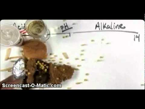 Dieta Alcalina | Alimentos Alcalinos y Agua Alcalina