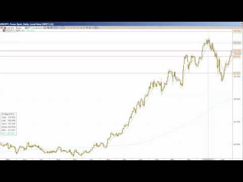 Trading Video - Nikkei Index and USD JPY - 3 July 2013