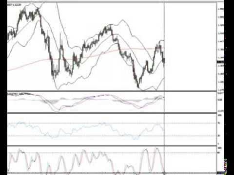 V binary trading platforms
