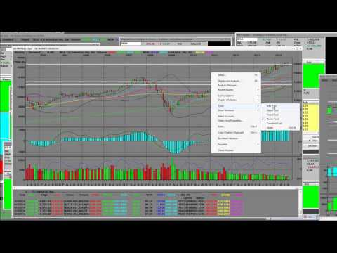 Dow Jones Index September 2014 Preview & Technical Analysis