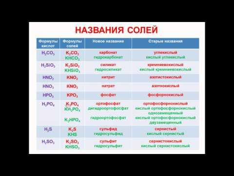 Ортофосфорная кислота - презентация 134719-20