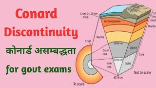 conrad discontinuity/ कोनराड असंबद्धता./geography for upsc ias exam/pws classes