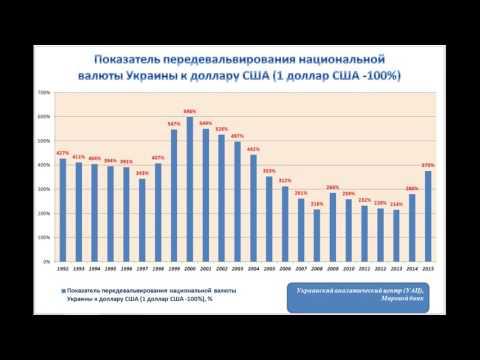 Как США через курс доллара обворовывает жителей Украины и не только. ИНФОГРАФИКА