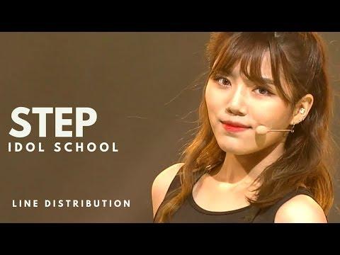 IDOL SCHOOL 아이돌학교 - STEP || Line Distribution