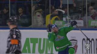Daily KHL Update - January 10th, 2017 (English)
