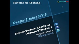 Webinar Análisis Tecnico, Price Action y Volumen