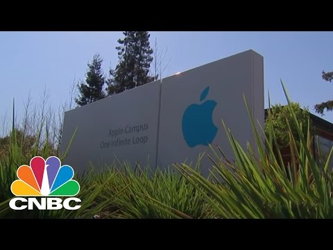 April Is For Apple And Blue Chips | CNBC