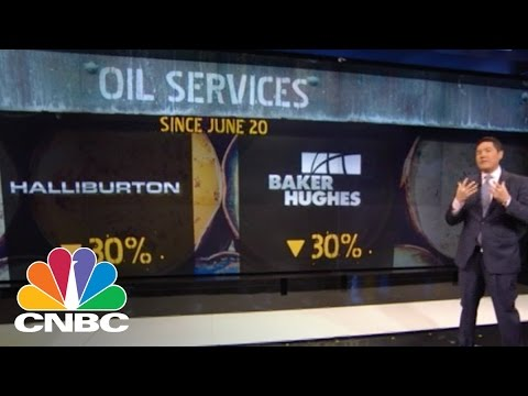 Oil Prices Down, Energy Stocks Collapse | CNBC