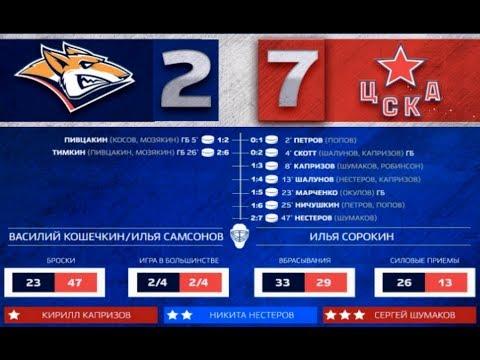 Металлург (Мг)  - ПХК  ЦСКА 2-7 лучшие моменты матча