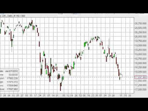 Nikkei Technical Analysis for January 11 2016 by FXEmpire.com