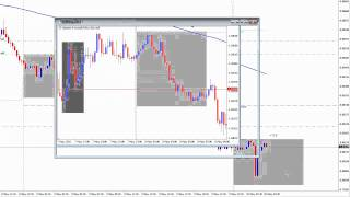 Live Asian Range Forex Trade Setup - EUR/GBP May 9th 2012