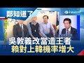 吳敦義放棄選總統改當造王者?賴清德站出來後韓國瑜被徵�
