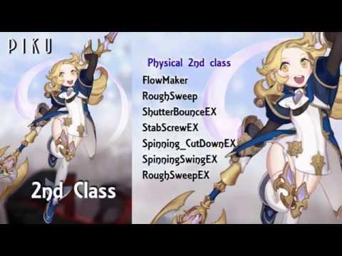 Dragon Nest New Character Lancer ▶ Dragon Nest New Class