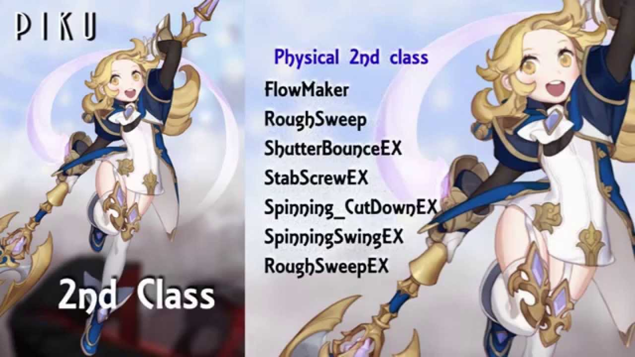 Dragon Nest New Character 2014 Dragon Nest New Class Lencea