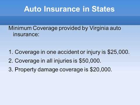Auto Insurance New York City