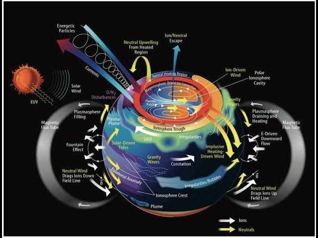 Increased Earthquakes, Strange Noises & Sinkholes: Secret Inside the Earth
