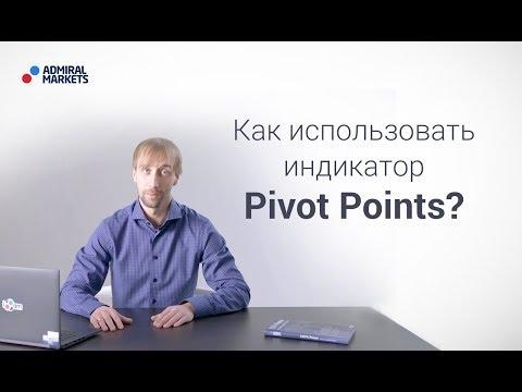 Скачать индикатор форекс Pivot Points Multitimeframe