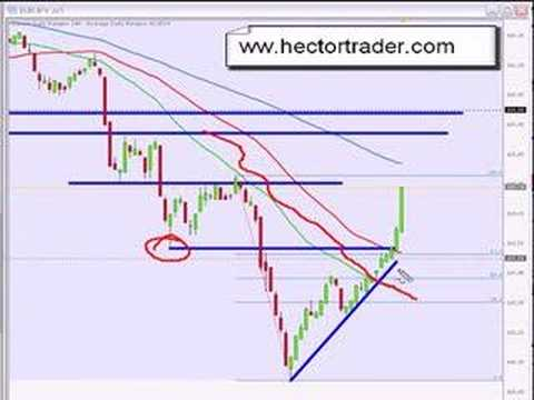 FOREX TRADING - Scalping