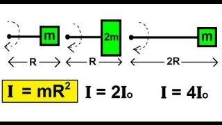 Physics - Mechanics: Moment of Inertia (1 of 6) Introductory Concept