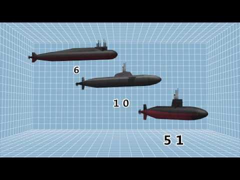 China vs. USA: PLA Navy now has more submarines than the US Navy