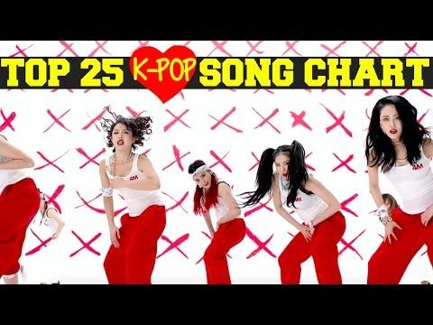 K-VILLE'S [TOP 25] K-POP SONGS CHART - FEBRUARY 2016 (WEEK 1)