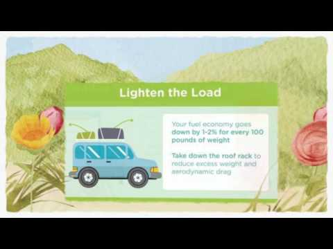 Summer Fuel Economy
