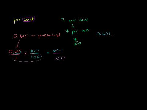 Converting decimals to percents (ex 1)