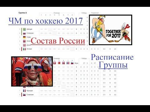 Чемпионат мира по хоккею, группы, расписание, состав сборной России Новости хоккея