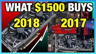 MSRP Build vs. 2018 Current Price Build Benchmarks