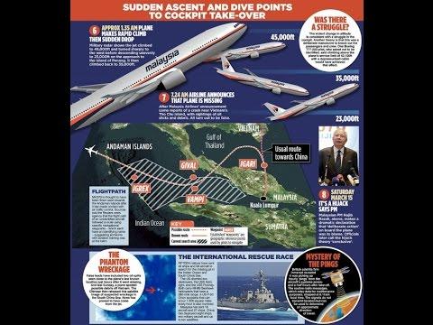 マレーシア航空機失踪を分析する MH370便はどこへ行ったのか?