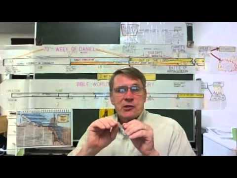 Dr. Kent Hovind - Dairy Farmer's Structuring Case - End Times/Current Events (14 Aug 2015 - Part 1)