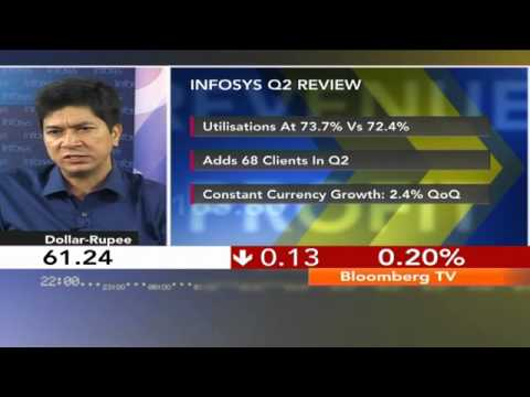 Earnings Edge - We Have An Innovation-Based Cost Savings Model: Prasad Thrikutam