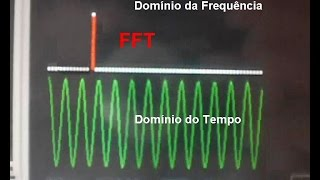 PIC32 - FFT passo-a-passo no MPLAB X - Fast Fourier Transform