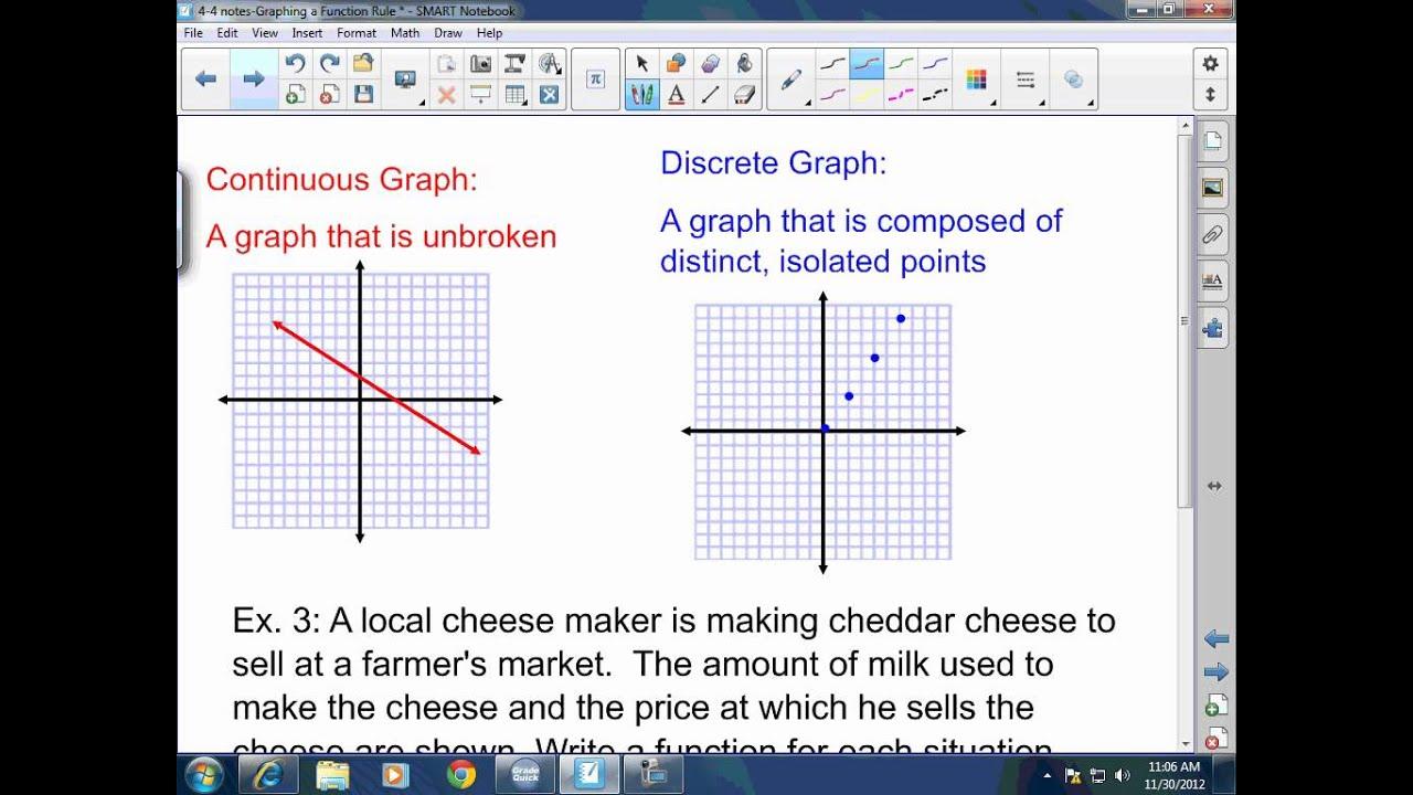 Algebra I: Graphing a ...