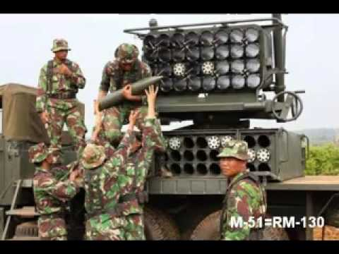 TNI (Tentara Nasional Indonesia) Power Alutsista 2013