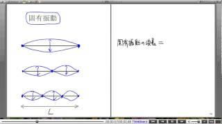 高校物理解説講義:「弦と気柱の振動」講義3