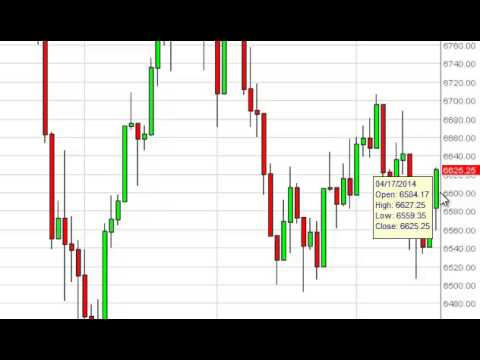 FTSE 100 Technical Analysis for April 18, 2014 by FXEmpire.com