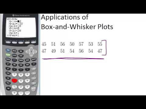 Applications of Box and Whisker Plots Principles
