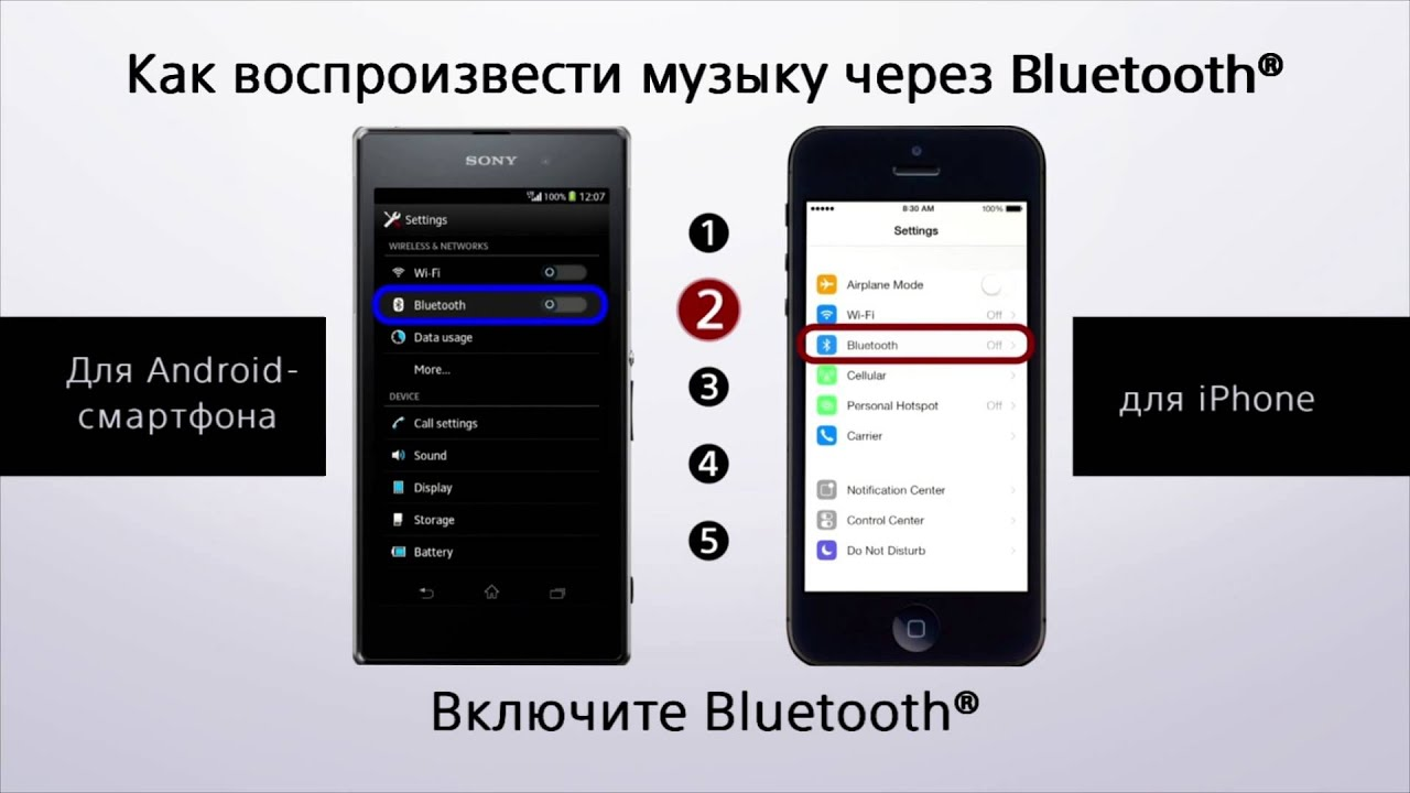 Как передать через блютуз айфон 5