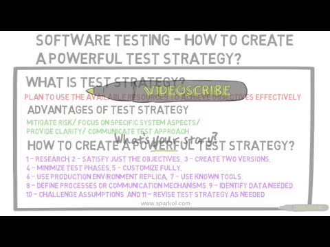 Software Testing - How to create a powerful test strategy