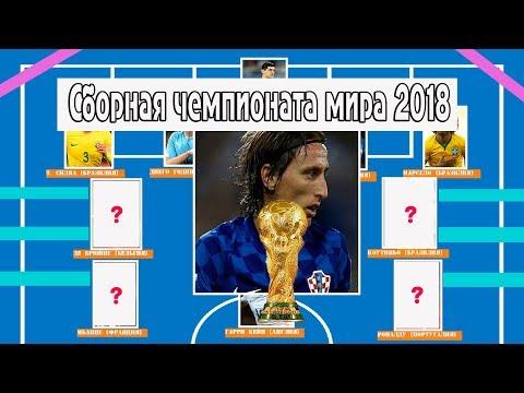 11 лучших. Символическая сборная чемпионата мира 2018. Dream Team