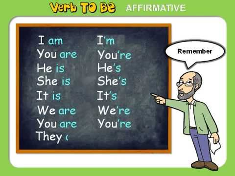 verb to be interrogative 1 ppt
