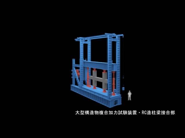 大型構造物複合加力試験装置(RC造柱梁接合部による一例)
