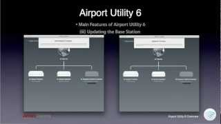 How to Use Airport Utility 6.0