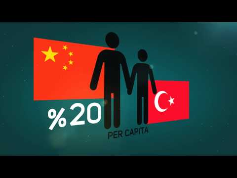 When China Meets Turkey: Energy Matters Conference