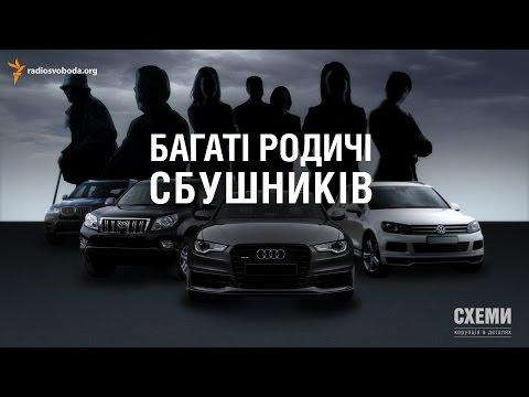 Автопарк родичів СБУшників || Михайло Ткач («СХЕМИ»)